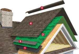 What Is a Roofing System? 1